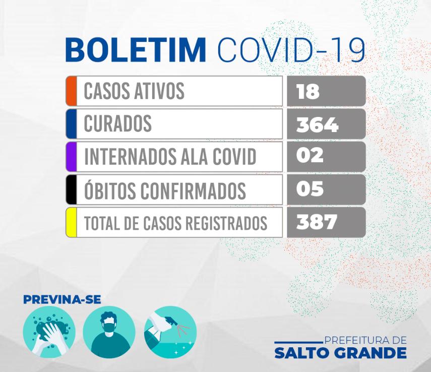 BOLETIM CORONAVÍRUS 03/03/21