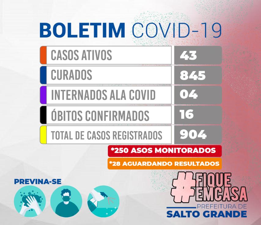 BOLETIM CORONAVÍRUS 04/05/2021