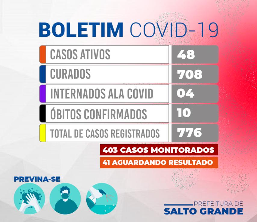 BOLETIM CORONAVÍRUS 11/04/2021