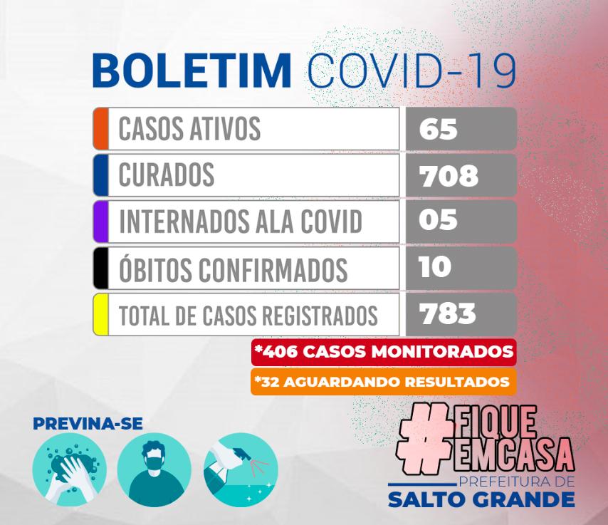 BOLETIM CORONAVÍRUS 13/04/2021