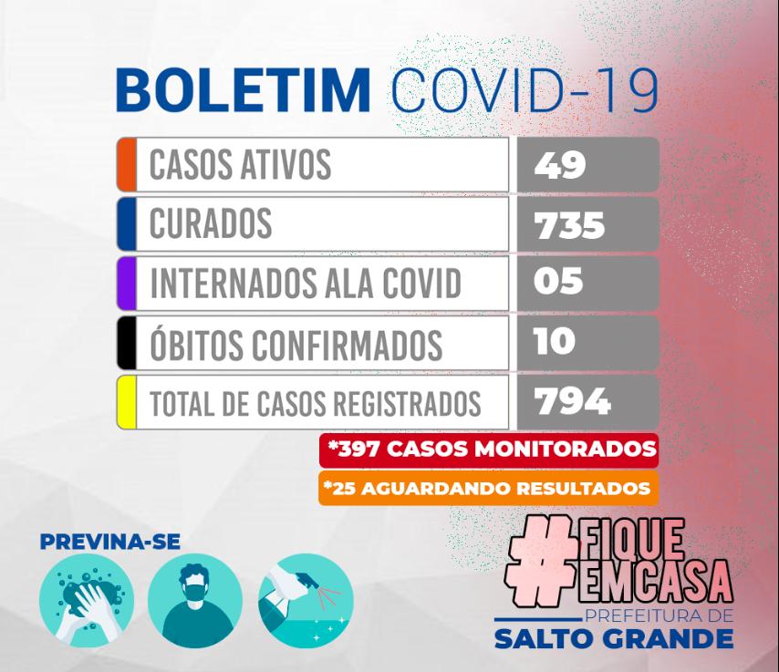 BOLETIM CORONAVÍRUS 14/04/2021 - ÀS 22H